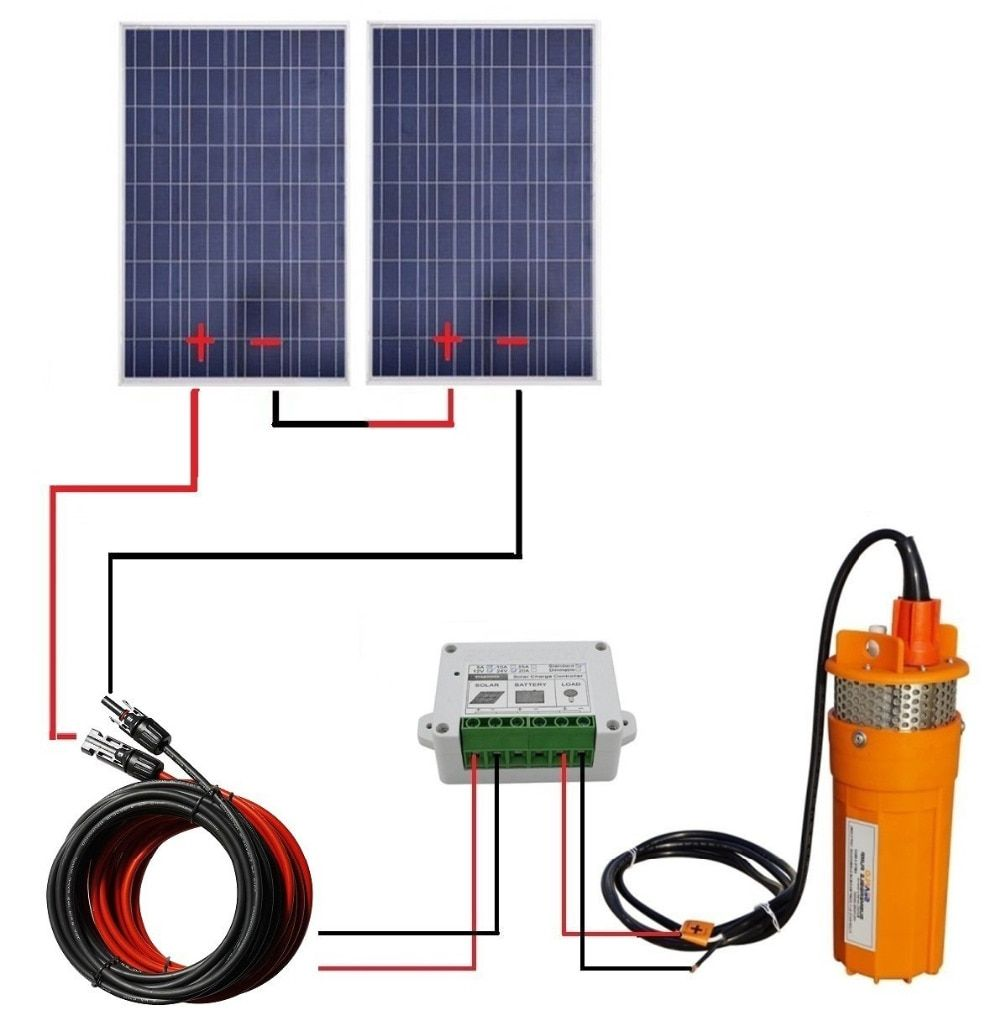 ECO-WORTHY 2pcs 100 Watts Polycrystalline Solar Panel with 24V Submersible Well Pump & Mounting Kits for Water Fountain