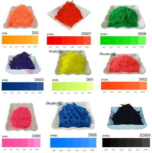 10g bougie à bricoler soi-même colorant peintures pour 2KG soja cire bougie huile couleur colorant colorant bougie fournitures 19 couleurs bougie Pigments colorant