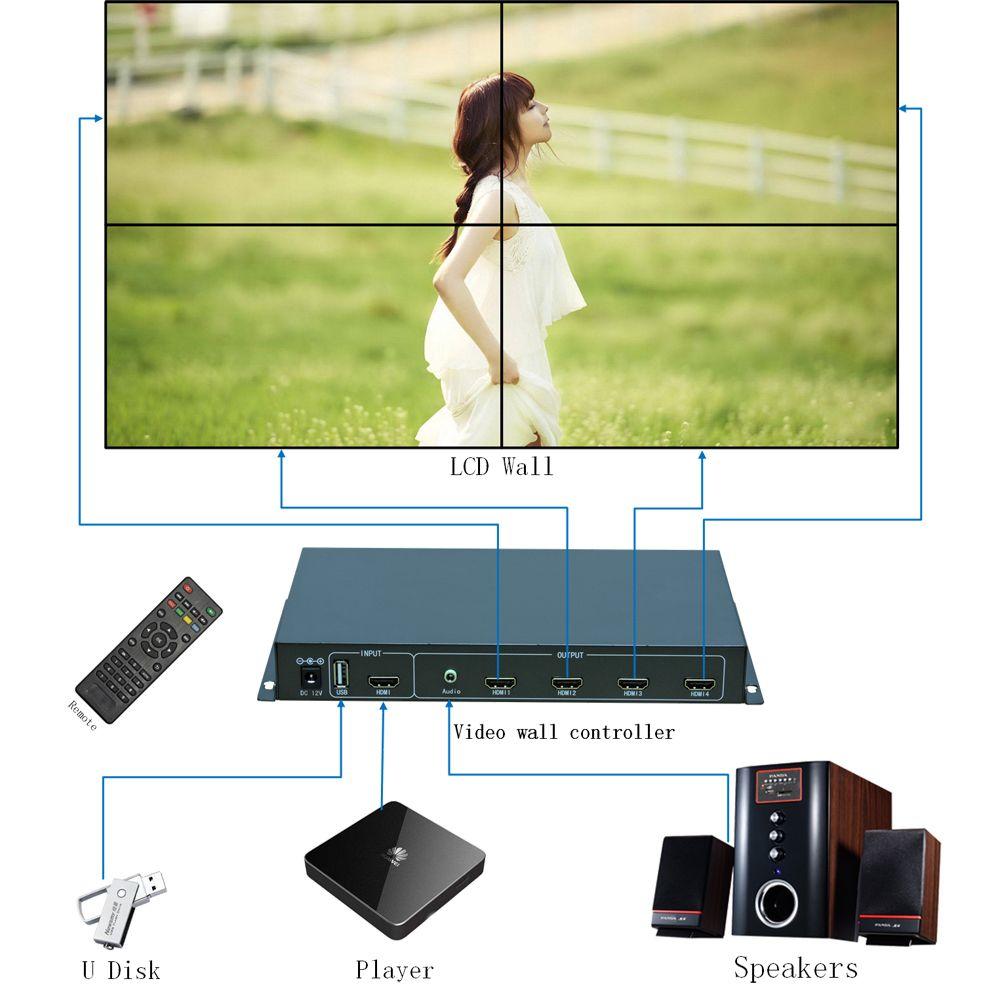 2x2 videowand-controller für 4 LCD TV, TV wand prozessor für 4 einheit USB + HDMI HDMI Mit Voll digital Verarbeitung Chann TuuKoo