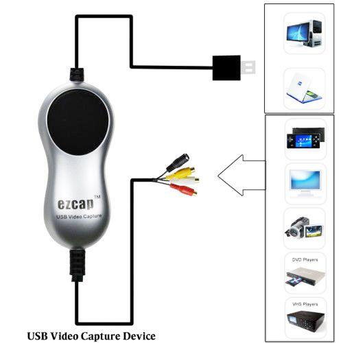Ezcap USB 2.0 HD Video Capture TV DVD VHS DVR Adapter Recorder Convert Analog Video Audio to Digital for Windows 10 8.1 7