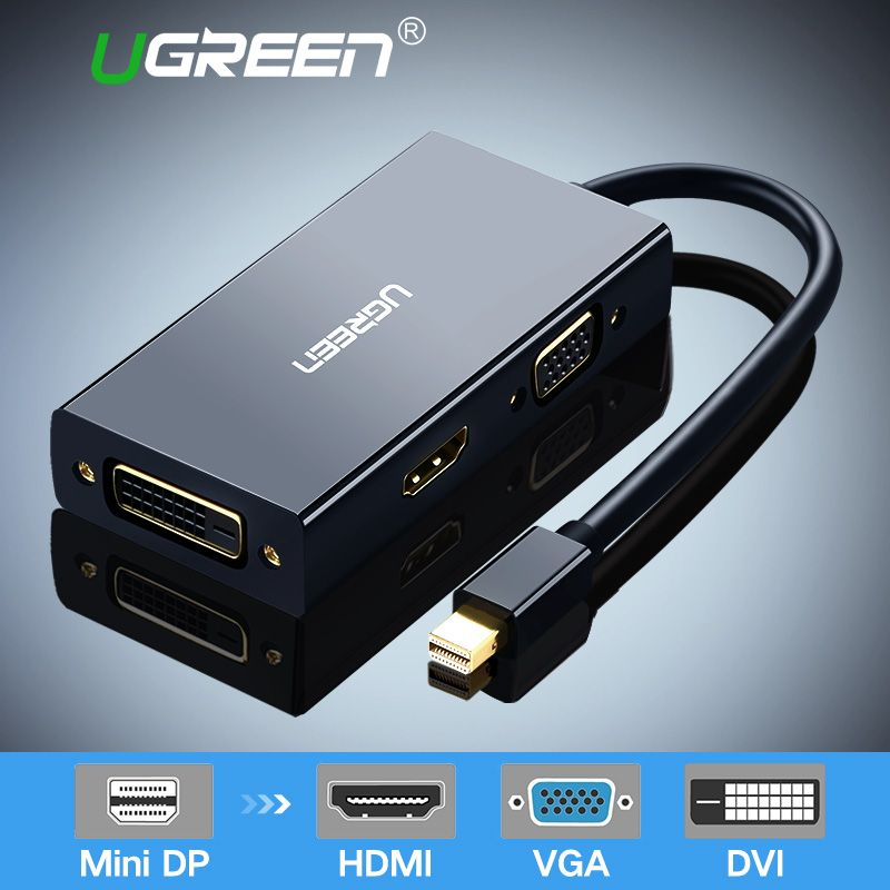 Ugreen Mini DisplayPort to HDMI VGA DVI Adapter Thunderbolt 2 HDMI Converter Mini DP Cable for Surface Pro 4 Mini DisplayPort