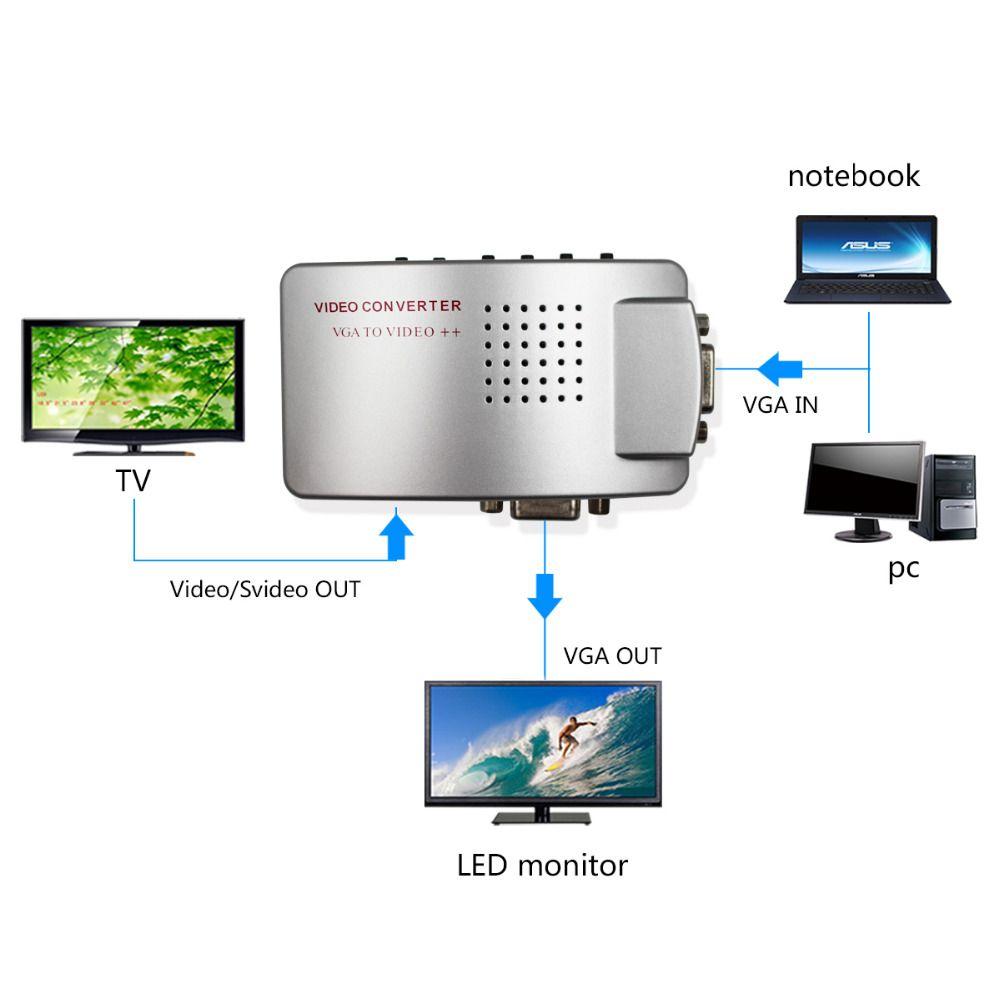 Hohe Qualität Universal-PC zu TV VGA ZU AV Rca-signal-adapter-konverter Video Switch Box Unterstützt NTSC PAL system
