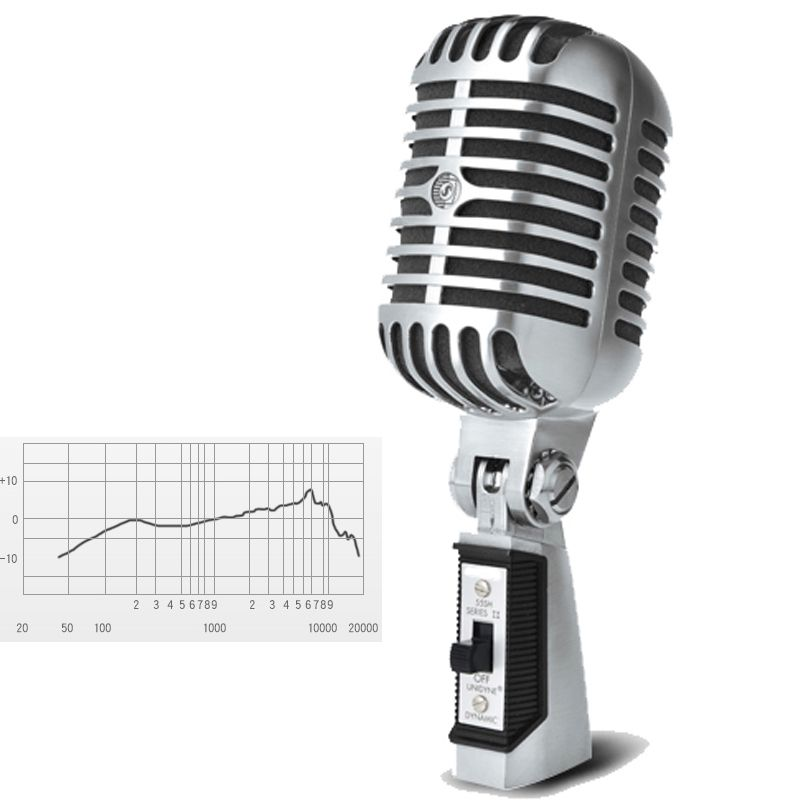 55sh II Elvis Microphone Classic Retro Mic 55 sh II Metal Swing Professional Dynamic Wired Microphone for Karaoke Recording