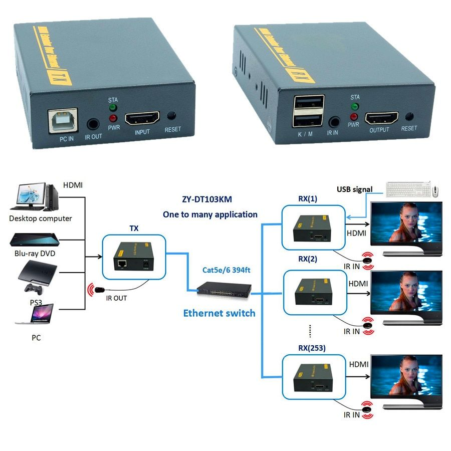 IP Network USB 2.0 KVM Extender With IR Control 1080P HDMI Over LAN KVM Extender 120m HDMI KVM Extensor By RJ45 Cat5 Cat5e Cat6