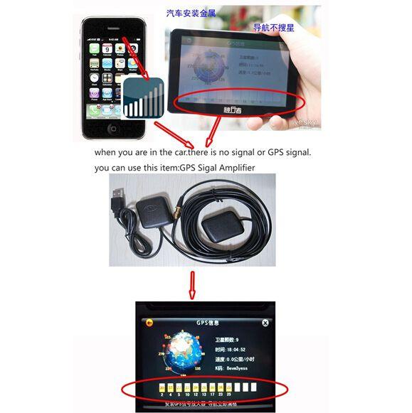 Car External USB Antenna 30DB GPS Signal Amplifier Receiver Repeater for Automobiles GPS Navigation receiver