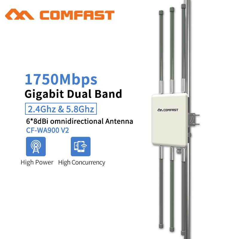 1750 Mbps Gigabit POE Wireless Outdoor AP Router 802.11AC Dual Band Wifi Access Point AP 6 * 8dBi Antenne WiFi abdeckung Basis Station