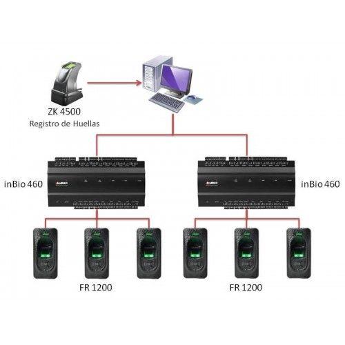 Inbio460 4 puertas puerta de acceso del controlador TCP/IP 3000 panel de tablero de control de acceso biométrico de huellas digitales de control de acceso de usuarios