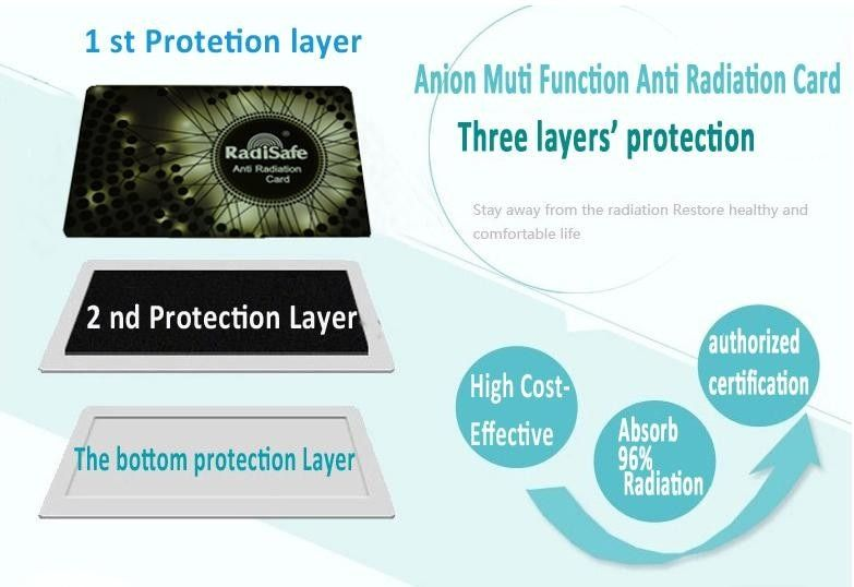 Оптовая продажа radisafe анти радиационная карта, защита ЭДС карты, беременна радиационная защита излучения щит карты 1 шт./лот