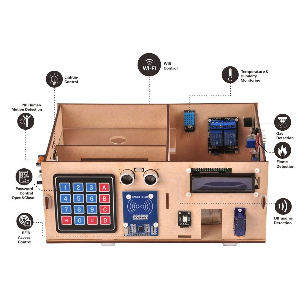 OSOYOO Yun IoT Kit Home Security System Android/iOS WIFI Fernbedienung Smart Home Holz Modell, DIY Iot Projekte mit Tutorial