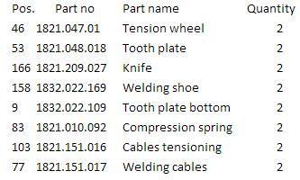 Ningbo Luoxin LX-PACK hochwertigen Spannung rad zahnplatte boden Messer Schweißen schuh BXT2 akku umreifungsgerät ersatzteile