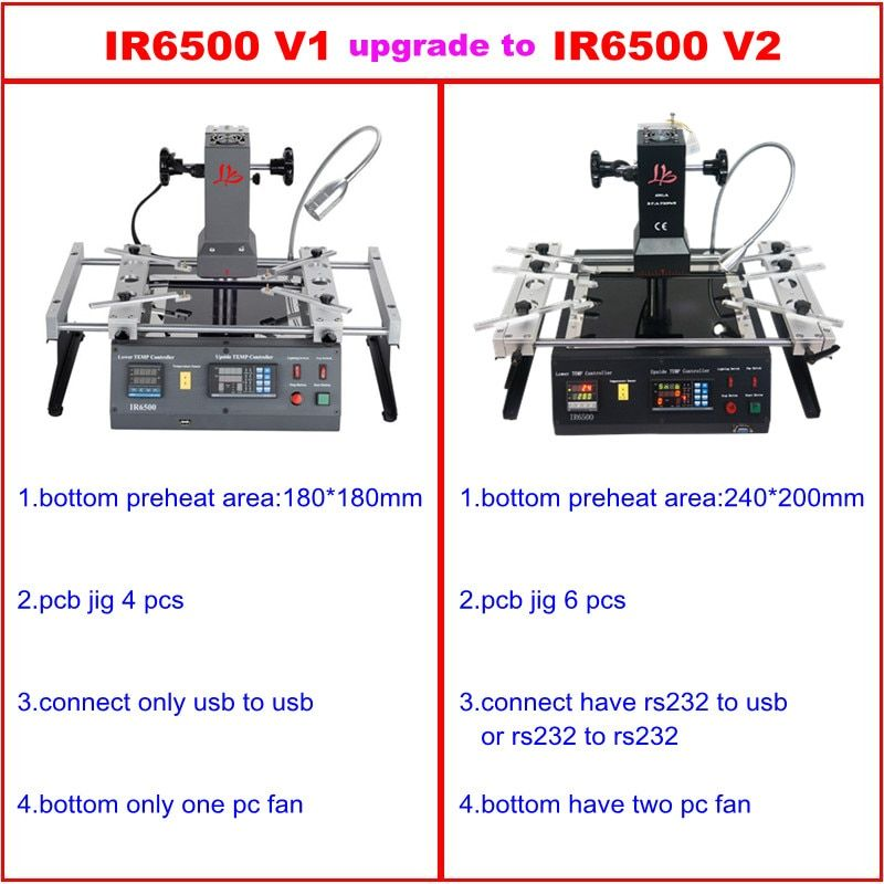 New version LY IR6500 V.2 IR BGA Rework Station upgrated from IR6500 USB port 6 pcs BGA jigs bottom have two pc fan