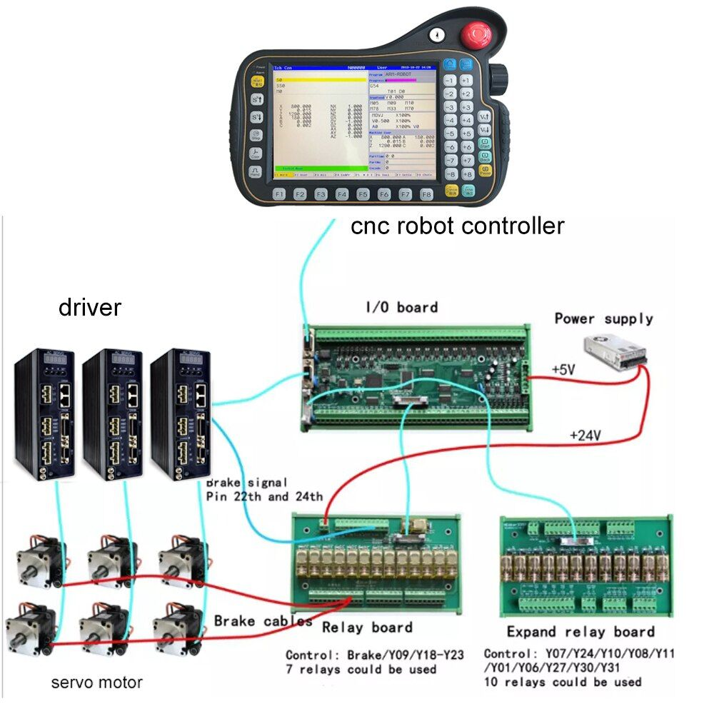 Lieferant intelligente 6 achse roboter system enthalten rotor controller, 750 W servo system, 20:1 getriebe