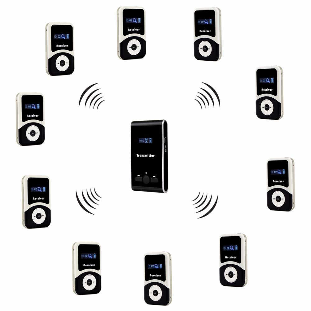 RETEKESS Wireless Tour Guide System FM Audio Language Interpretation System For Conference Church Museum Tour Guiding Education