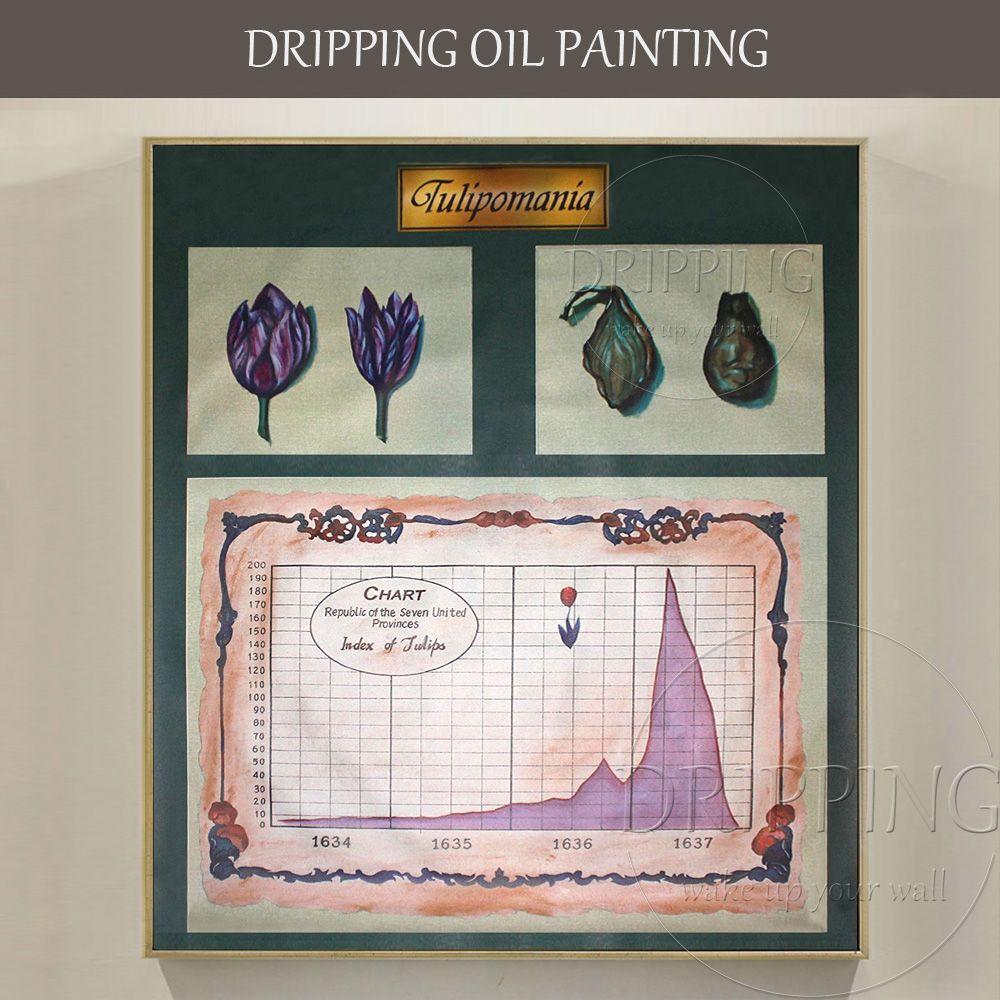 Top Künstler Hand bemalt Sinnvolle Tulip Mania Ölgemälde Größte Blase Geschichte Spezielle Kunstwerk Tulip Mania Öl malerei