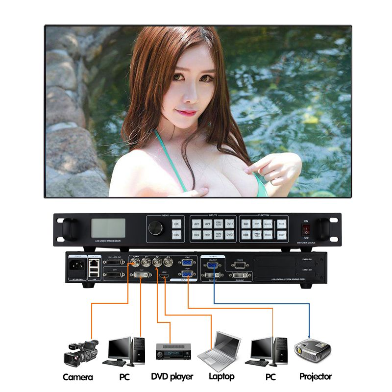 VDWALL LVP605S New Design LED Video Processor Inputs SDI DVI VGA HDMI YPbPr S-Video Composite 2304*1152 similar to lvp815s