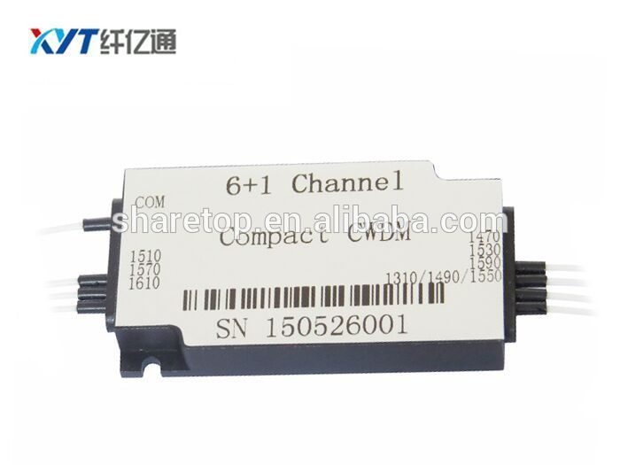 mini optic ccwdm module 6channel compact cwdm 1490nm insertion loss less than 1db manufactory customized