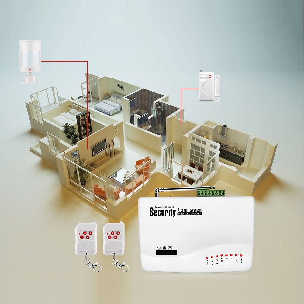 GSM Alarm System For Home Security System with Wired PIR/Door Sensor Dual Antenna Burglar Alarm Remote control
