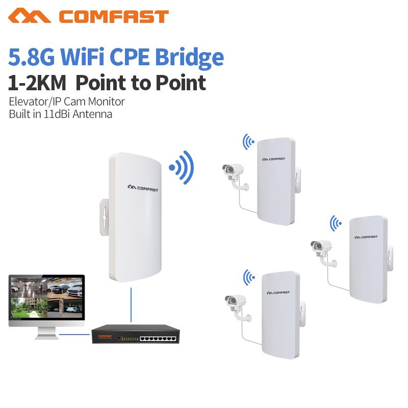 2Pcs COMFAST CF-E120A 300Mbps 5.8Ghz Outdoor Mini Wireless AP Bridge WIFI CPE Access Point 11dBi WI-FI Antenna Nanostation