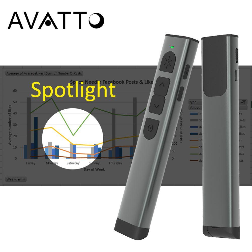 Metall Fall Scheinwerfer Digitale Laser 2,4G Wireless Präsentation Fernbedienung, Wiederaufladbare PPT Presenter Clicker mit Air Maus