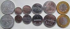 The Cheapest Comoros set of 6 coins 19642013 5102550100250 francs UNC 1 Bimetal Online