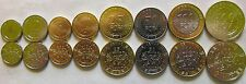Cheap Price Central African States set of 8 coins 2006 125102550100500 francs UNC