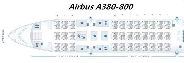 https://1.bp.blogspot.com/-6cD8gY1wiiI/XjuWHlpL8wI/AAAAAAAAe3w/uPQOrik0vUoGQ2JbNVwapdUyf87nrHovwCLcBGAsYHQ/s640/Airbus%2BA380.jpg
