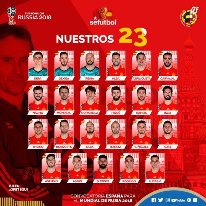 [2018世界盃陣容討論]《西班牙 - 改朝換代前的最後反撲》