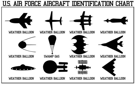 [Image: us-airforce-aircraft-identification-chart.jpg]