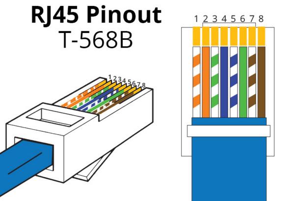 rj45-pinout-b