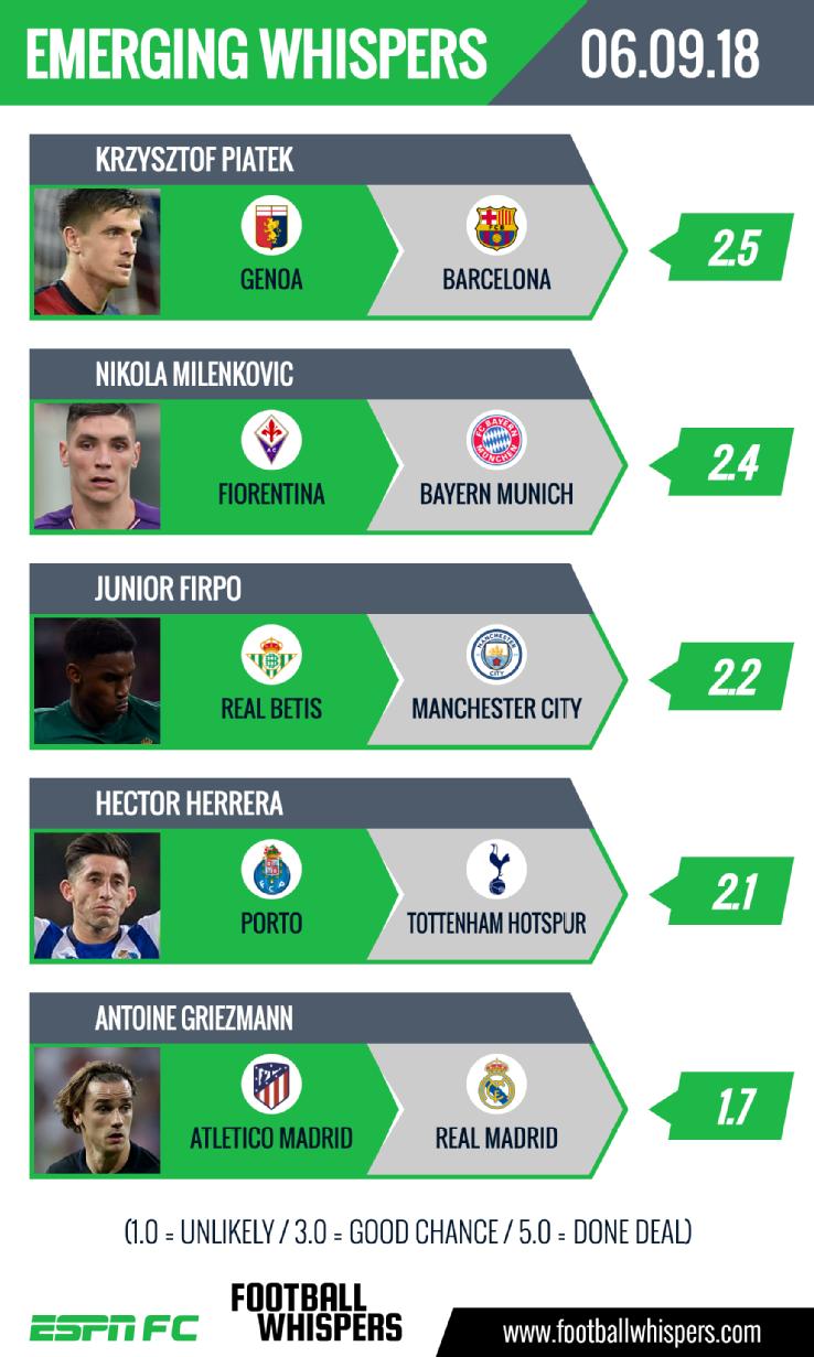 Transfer Rater: Hector Herrera to Tottenham; Krzysztof Piatek to Barcelonaの代表サムネイル