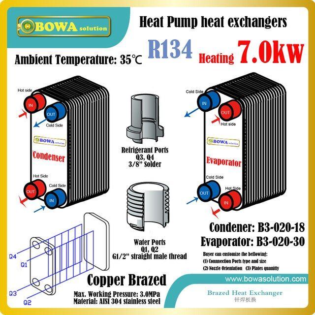 6000kcal high temperature R134a heat pump water heater heat exchangers, including B3-020-18 condenser and B3-020-30 evaporator