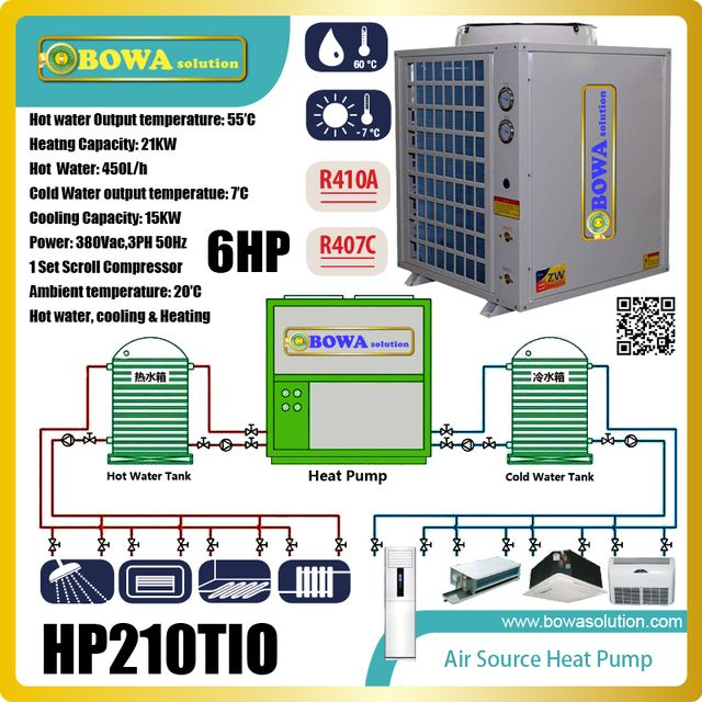6P 3-in-1 heat pump air conditioner provides hot water for bathroom, kitchen and floor heating in winter, cooling in summer