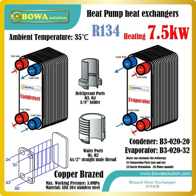 6500kcal high temperature heat pump water heater R134a heat exchangers, including B3-020-20 condenser and B3-020-32 evaporator