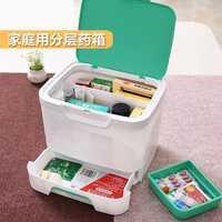 Portátil kit de primeros auxilios caja de la medicina de plástico caja de la medicina de almacenamiento home caja de almacenamiento de medicina caja de la medicina