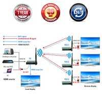 196ft inalámbrico bucle fuera + IR + HDMI Splitter Extender 60m 1080P de vídeo inalámbrico HDMI de Audio del transmisor receptor como HDMI Splitter