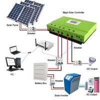 LCD 100A mppt controlador de carga solar 12 V 24 V 36 V 48 V 100A PV regulador de carga de la batería Solar con Rs232 Lan 5KW sistema