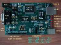Puerto serie de red con interruptor USB, Ethernet de red, Ethernet RTL8019as, pila de protocolo UIP