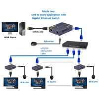 ZY-DT103A 492ft divisor HDMI LAN Extensor con IR por TCP IP 1080P HDMI Ethernet Extensor 150m a través de CAT5 CAT5e CAT6 Rj45 Cable