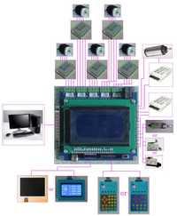 5 ejes Breakout Motores paso a paso CNC controlador + LCD display + manejar (HY-JK05-K6)