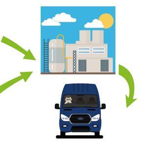 Ford Transit вози на масло од фритеза