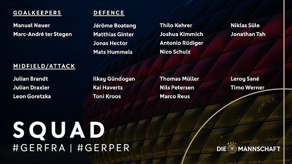 ドイツ代表、フランス・ペルー戦に向けメンバー23名発表!W杯落選のマンCサネが代表復帰の代表サムネイル