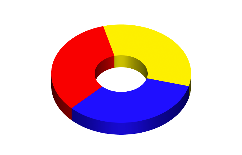 [Image: primary-color-wheel.png.png]