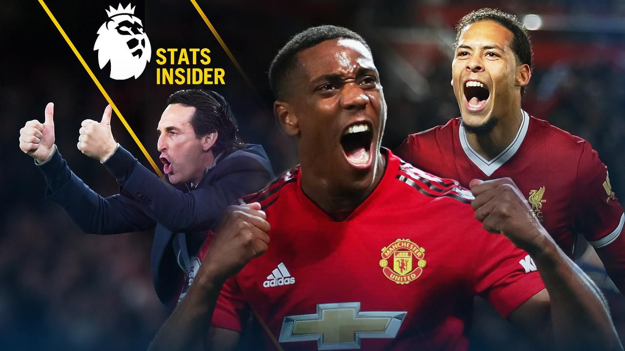 Premier League stats insiderの代表サムネイル