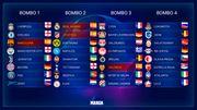 再現死亡之組?歐聯分組賽名單及檔次
