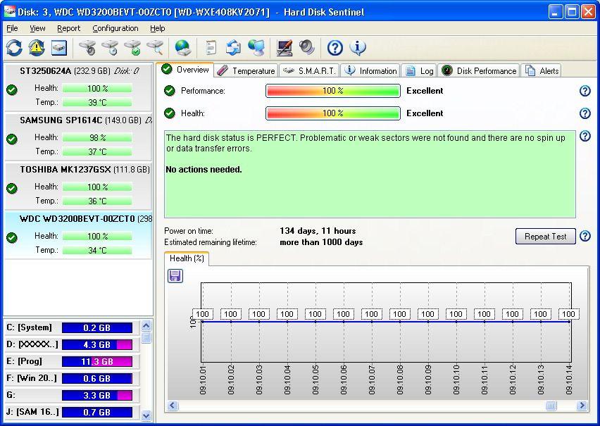 Avid Pro Tools HD 9 MAC