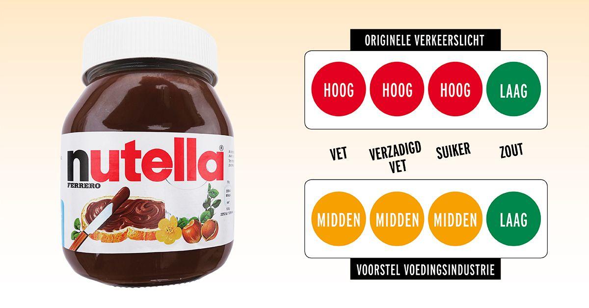 Voedingsindustrie misleidt met nieuw logo voor gezonde voeding