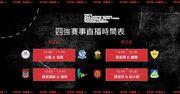 【學界籃球精英賽】四強賽事與決賽將於本星期六日上演
