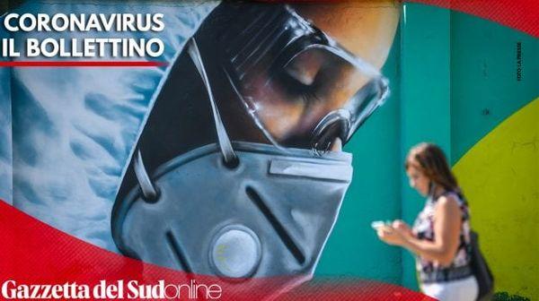 Coronavirus, in Sicilia 1.120 nuovi positivi e 9 morti