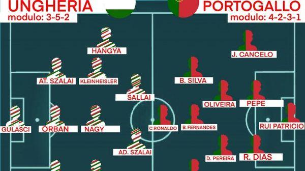 Euro 2020, infortuni e probabili formazioni aggiornate delle 24 Nazionali. Italia, ok Berardi e Verratti