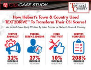 How Hebert's Town & Country Used TEXT2DRIVE To Improve Their CSI Scores